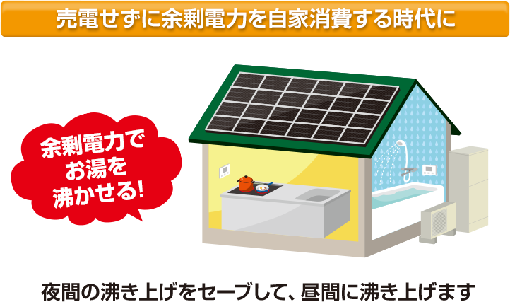売電せずに余剰電力を自家消費する時代に