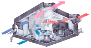 ロスナイ熱交換換気扇2