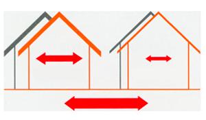 屋根が軽い=建物が軽い→建物への負荷が小さい