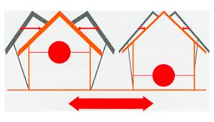 屋根が軽い=重心が低い→建物の揺れが小さい