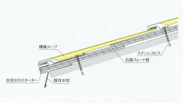 カバー工法断面図