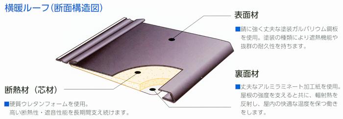 横暖ルーフ(断面構造物)