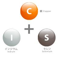 CIS とは主な 3つの成分の頭文字